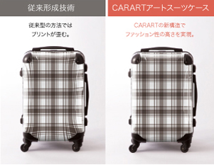 ゆがみのない着替えスーツケース・リュックサック