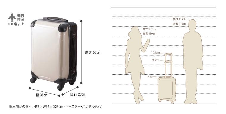 身長に合わせたスーツケースサイズのイメージ