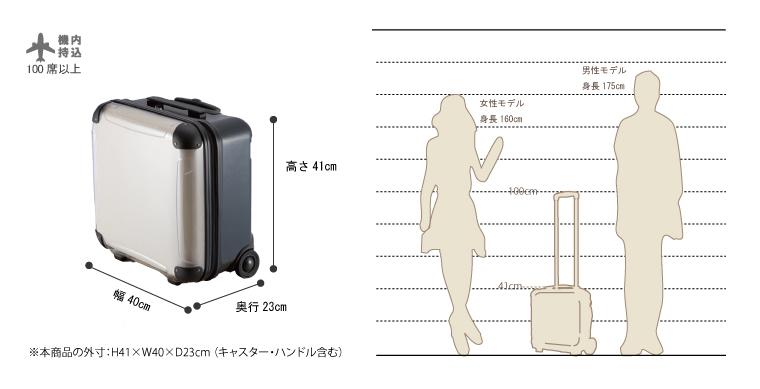 身長に合わせたスーツケースサイズのイメース