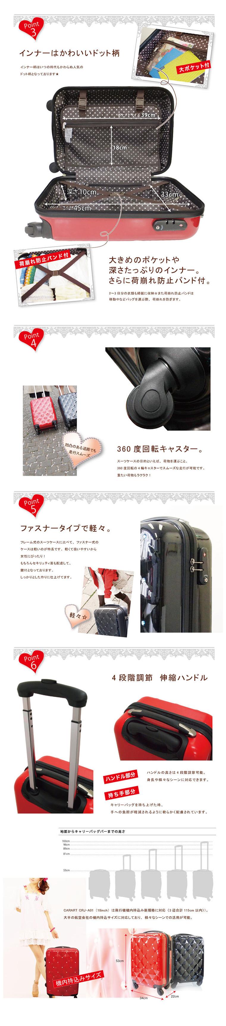 ジュエリースーツケース
