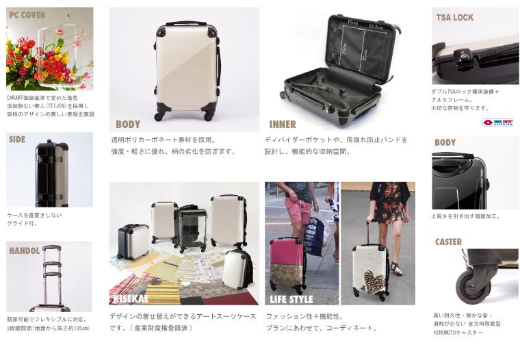 キャラートスーツケースCR-A01H 製品機能