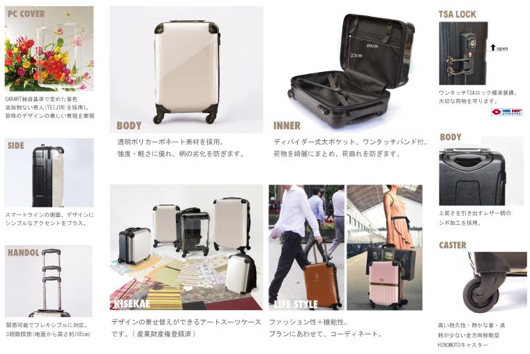 キャラートスーツケースCR-A02H 製品機能
