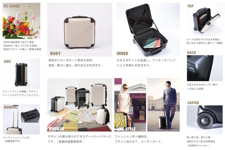 キャラートスーツケースCR-B01 製品機能